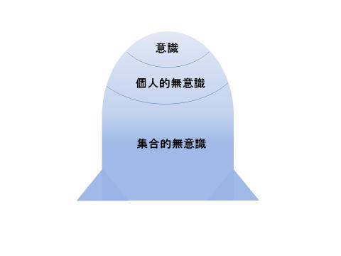 心理 学 ユング
